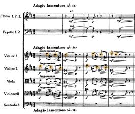 [チャイコフスキー 交響曲第6番 第4楽章 冒頭]
