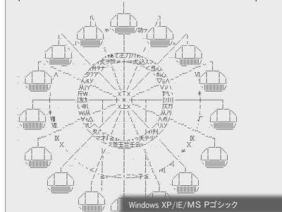 [Microsoft Internet Explorerでの表示]