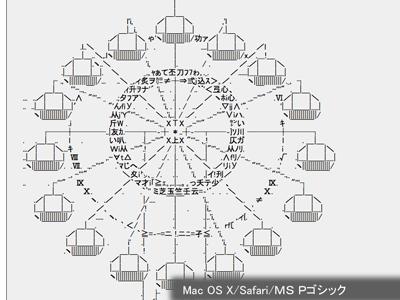 [Mac OS X Safariでの表示(MS Pゴシック)]