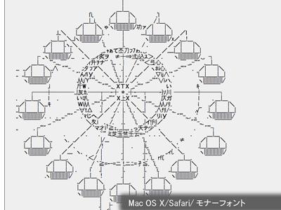 [Mac OS X Safariでの表示(モナーフォント)]