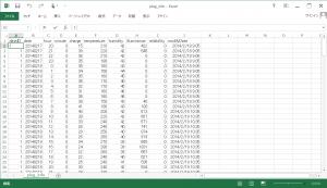 Microsoft Excel 表示画面