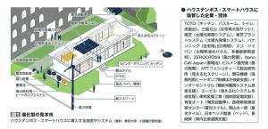 日経アーキテクチュア 2013年6月10日号 11ページ 図1